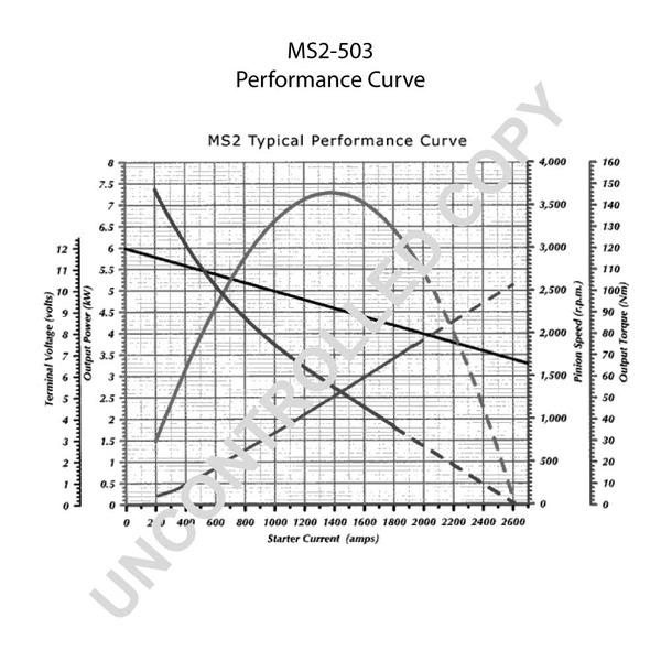 ms2 503 by leece neville heavy duty starter motor rh finditparts com 6 Volt to 12 Volt On Wire Conversion Wiring Diagram 12 Volt DC to 24 Volt DC Wiring Diagram