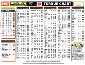 10-0103 by ACCUTORQ - AccuTorq Color Coded User Guide