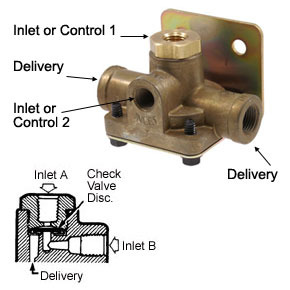 Kn32042 by haldex quick release valve with two way check for Chambre a air 312 x 52 250