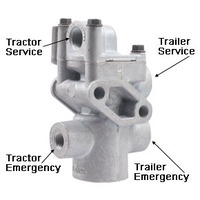 Tractor Protection Valves